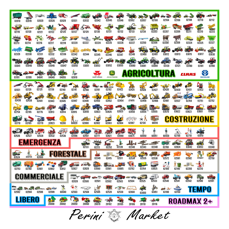 Catalogo prodotti Bruder di Perini Market